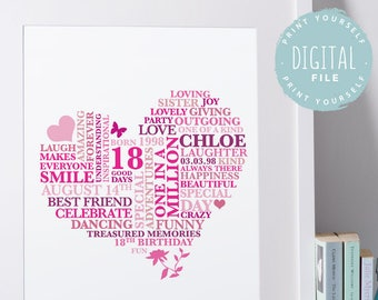 18th Birthday Gift Typography Heart