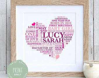 Baby Girl 1st Birthday Print