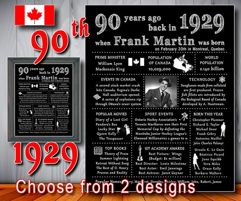 1929 90th CANADA Facts Chalkboard Poster CANADIAN Version