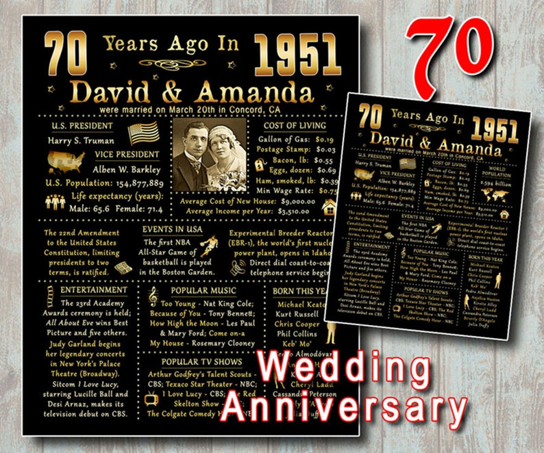 USA Facts Present Married in 1951 Banner Personalized Printable File #6548 Sign with Photo 70 Gift 70th Wedding Anniversary Poster
