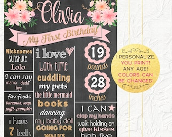 Floral Birthday Chalkboard, Birthday Chalkboard, Pink and Gold Chalkboard, Girl 1st Birthday Poster, Milestones Board, Photo Prop, Digital