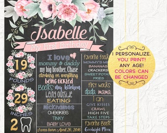 Floral Birthday Chalkboard, Girl First Birthday Chalkboard, Pink and Gold Chalkboard, First Birthday Poster, Milestones Poster, Digital File
