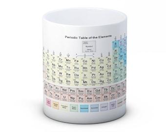 Periodic table mug etsy periodic table of elements high quality coffee tea mug urtaz Images