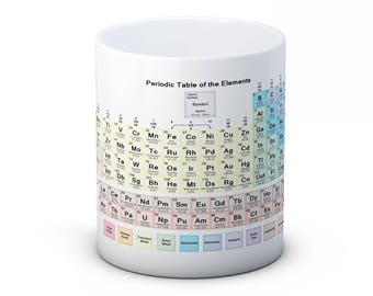 Periodic Table of Elements - High Quality Coffee Tea Mug