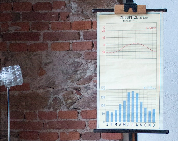 Wall Chart, weather chart, wheather map, Zugspitze, 1971