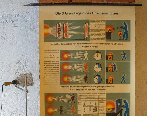 Vintage pull down chart,  radiation protection, 1964