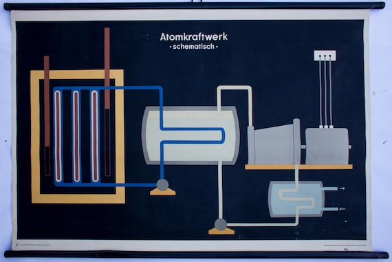 Nuclear power station, wall chart, published by Volk und Wissen, Berlin, 1954