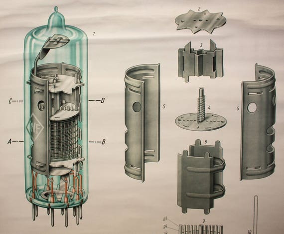 Electron tube, wall chart, published by Volk und Wissen, Berlin, 1954