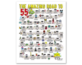 Road to 55 Printable Poster / 55th Birthday Gift / 55th Party Decoration / 1966 Birthday Print / Table Decor