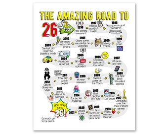 Road to 26 Printable Poster / 26th Birthday Gift / 26th Party Decoration / 1995 Birthday Print / Table Decor