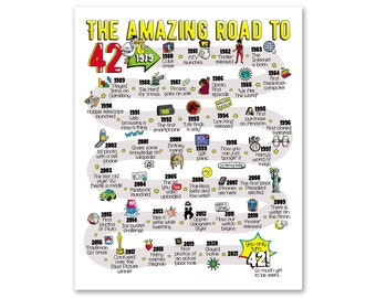 Road to 42 Printable Poster / 42nd Birthday Gift / 42nd Party Decoration / 1979 Birthday Print / Table Decor