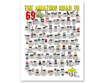 Road to 69 Printable Poster / 69th Birthday Gift / 69th Party Decoration / 1952 Birthday Print / Table Decor