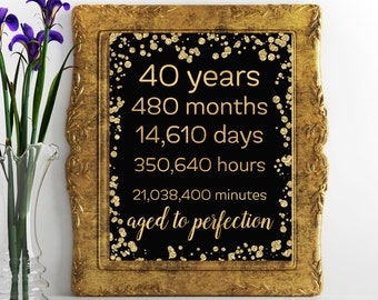 40th Birthday Poster 40 Gift Gold Foil Years Old Year Present Turning Born In 1976