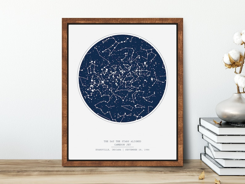 Night Sky Birthday Gift Idea 30th For Him