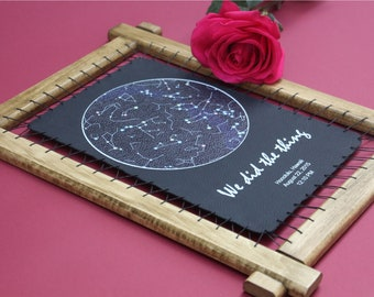 Astronomy Night Sky Map Stars And Planets Finder Zodiac - Night sky map now