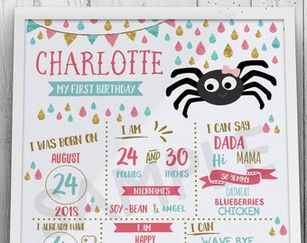 decor Predictions /& Memories Birthday keepsake 18th birthday 461 INSTANT DOWNLOAD Girl Itsy Bitsy spider First Birthday Time Capsule Card
