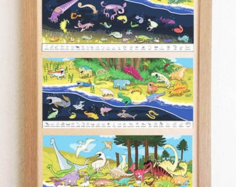 Prehistoric Timeline through geological ages with dinosaurs