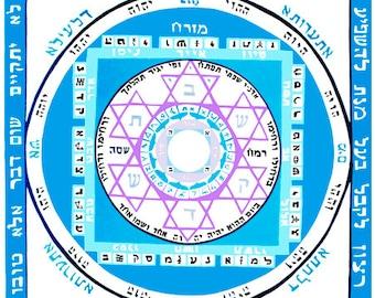Kabbalah Jewish Mystical Art Canvas Print Unification by Avraham Loewenthal - Birkat Habayit - Spiritual Map Meditation -  Gift