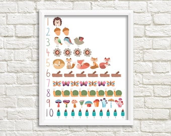 Numbers wall art, Counting print, Numbers nursery art, Educational poster, Modern numbers print, woodland Animal, 1 to 10 wall art