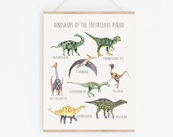 Dinosaur Chart Art, Printable Cretaceous Art, Tyrannosaurus Rex Wall Art, Dinosaur Species, Educational Illustration, Instant Download 641-A