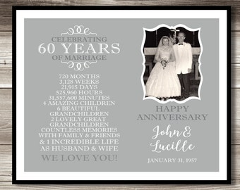 60th Anniversary Etsy