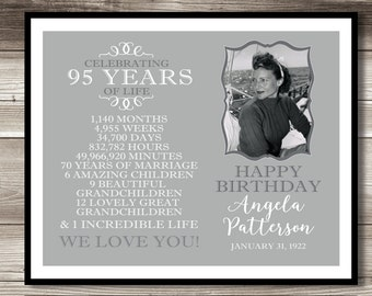 95th Birthday Photo Print Gift Digital 95 Years Old Customizable Milestone Keepsake