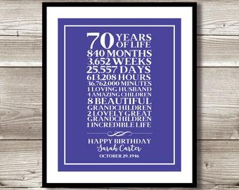 70th Birthday Print Gift Digital 70 Years Old Customizable Milestone Keepsake Of Life Celebration