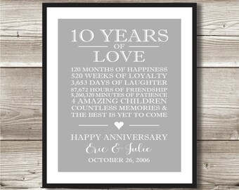 10 year anniversary etsy 10 year anniversary digital print choose your own words gift 10th anniversary present personalized milestone 10 years of marriage stopboris Image collections