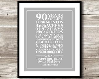 90th Birthday Print Gift Digital 90 Years Old Customizable Milestone Keepsake Of Life Celebration