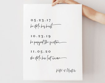 Love Dates Sign, He Stole Her Heart, She Stole His Name, Anniversary Gift, Editable Template, Printable, Instant Download, Templett 0009-50S