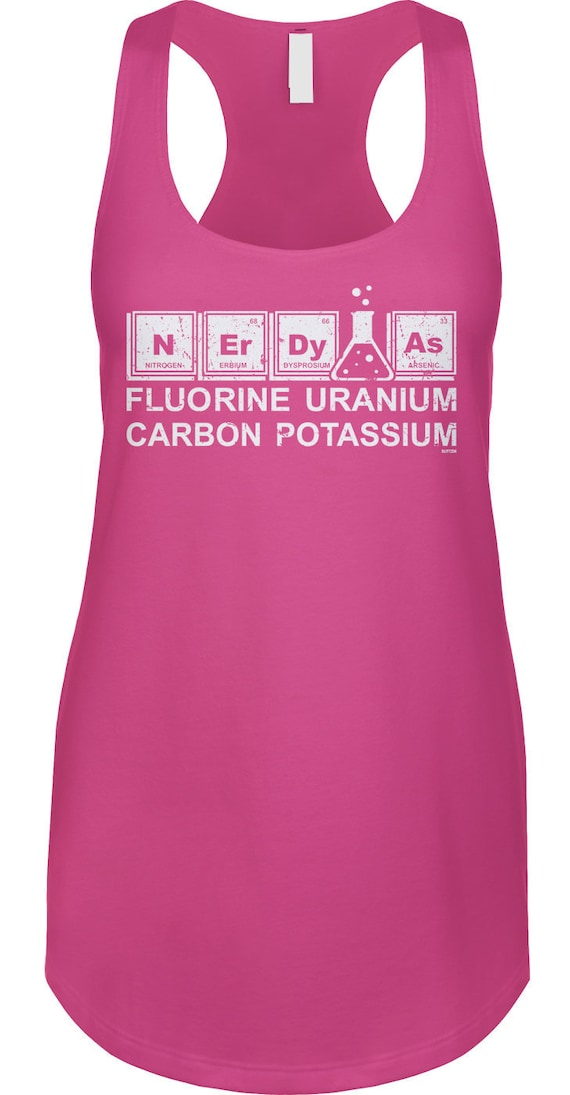 fluorine uranium nitrogen dating