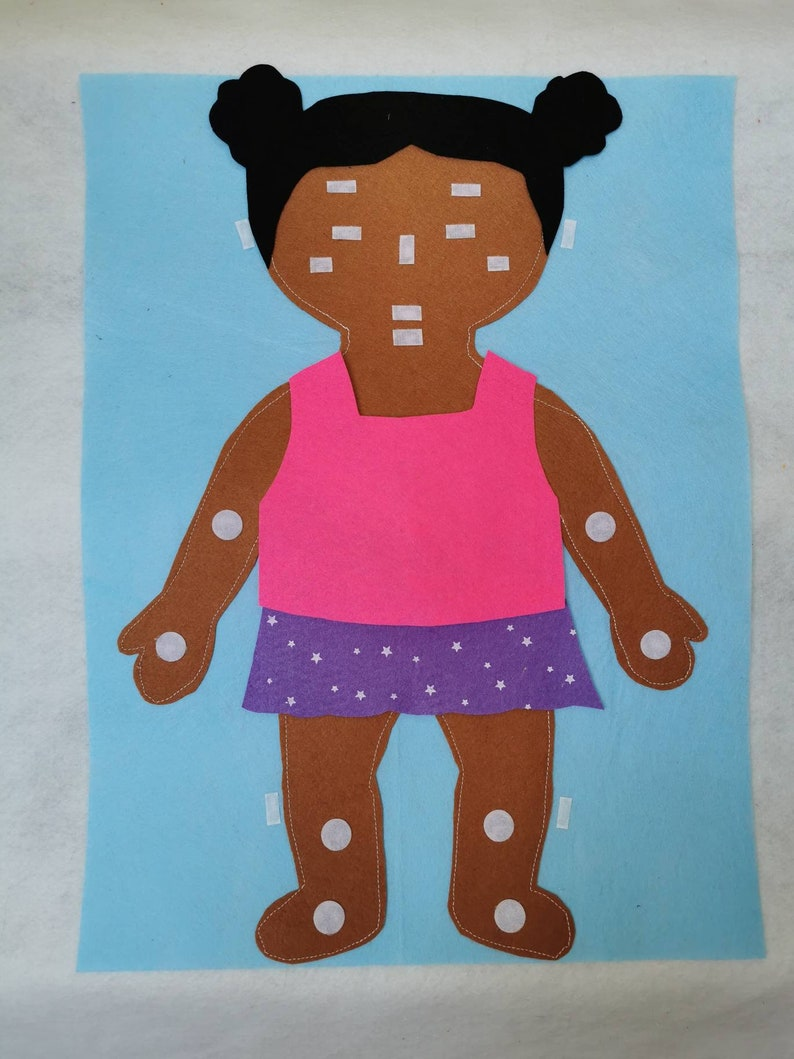 Parts of the Body Felt Mat play with LabelsThe body Flannel BoardMy Body learningScienceeducational body partsMontessorihuman body