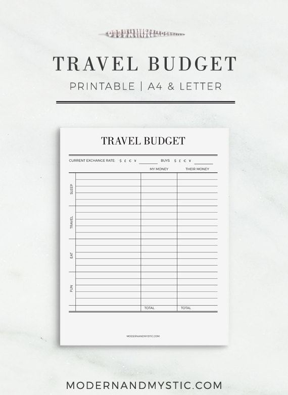 photo about Travel Planner Printable known as Drive Price range Printable Trip Spending plan Planner Generate Planner Include  Printable Funds Planner for Push Drive Spending budget Printable