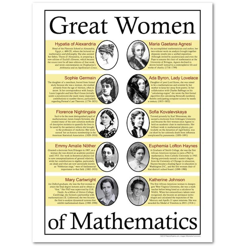 Great Women of Mathematics Motivational Classroom Poster image 0
