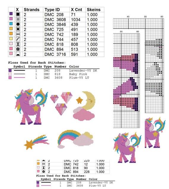 Unicornio Punto de cruz Patrón imprimible Descargar PDF | Etsy