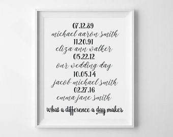 What A Difference A Day Makes Print | Important Dates Print | Personalized Anniversary Gift | Special Dates Decor | Digital Download