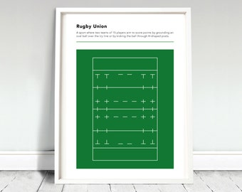Rugby Definition Poster / Rugby Print / Rugby Pitch / Try Line / Ruck / Maul / Rugby Gift / Rugby Fan / Rugby Player / Rugby Coach Gift