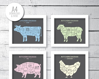 il_340x270.1622285453_k29w set of four meat butchery diagrams pig cow lamb chicken etsy