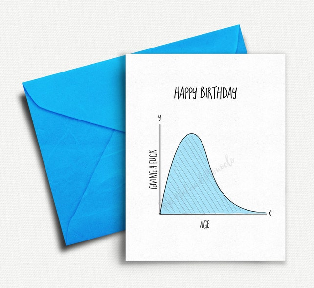 Birthday Card Boyfriend 30th For Her Funny Gift