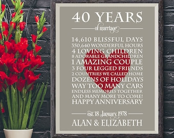 40 Years Ruby Anniversary Love Story Wall Decor Art Poster - Personalised - A3 - fully customised