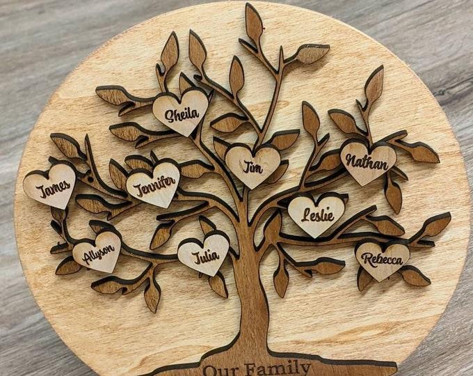Family tree Grandparent gift. Gift for grandma. Grandparents day. Tree of family.