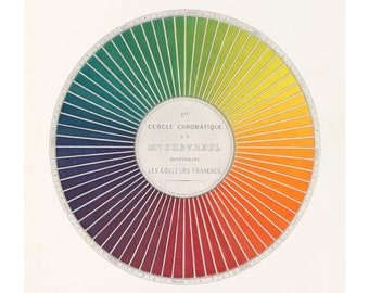 Vintage French color chart | Color wheel art print | Chevreul chromatic circle | Primary colors wall art | Antique design &  color theory