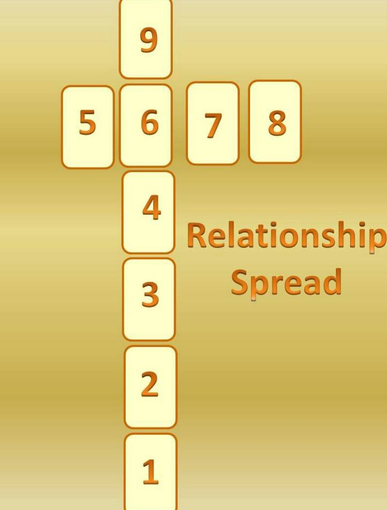 TAROT READING - Relationship Spread - Answers to questions about your  relationship - Ask the cards - Divination - Rider-Waite - Psychic