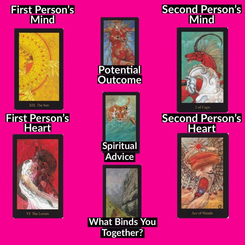 Live Advice Tarot Reading- 7 Or 10 Card Spread Love, Sex, Partnership,  Money, Business, Personal Growth, Enlightenment