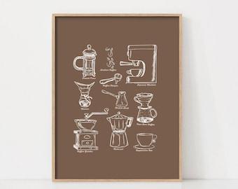 Coffee Wall Art, Coffee Print, Kitchen Art, Coffee Poster, Coffee Guide Print, Printable Wall Art, Coffee Lover Gift, Kitchen Poster, Boho