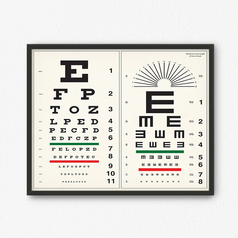 picture about Printable Snellen Chart identify Eye Chart Print, Electronic Obtain, Optometrist Present, Typical Eye Chart Wall Artwork, Optometry Decor, Snellen Eye Chart Poster Printable