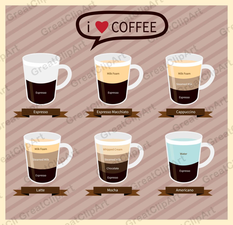 7 Coffe clipart digital coffe espresso clipart latte   Etsy