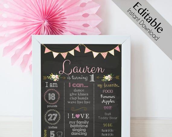 Birthday Chalkboard Print, Editable Text, DIY, Art Print, Chalkboard Sign, First Birthday, INSTANT DOWNLOAD Chalkboard Birthday Party Poster