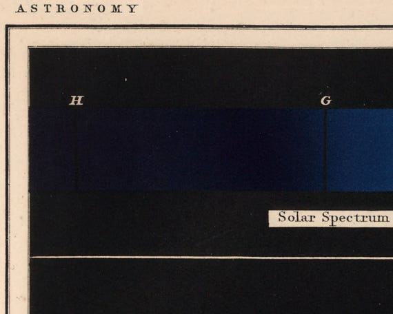 Spectrum Of The Sun And Stars Diagram Of Sun Sigma Orionis Etsy