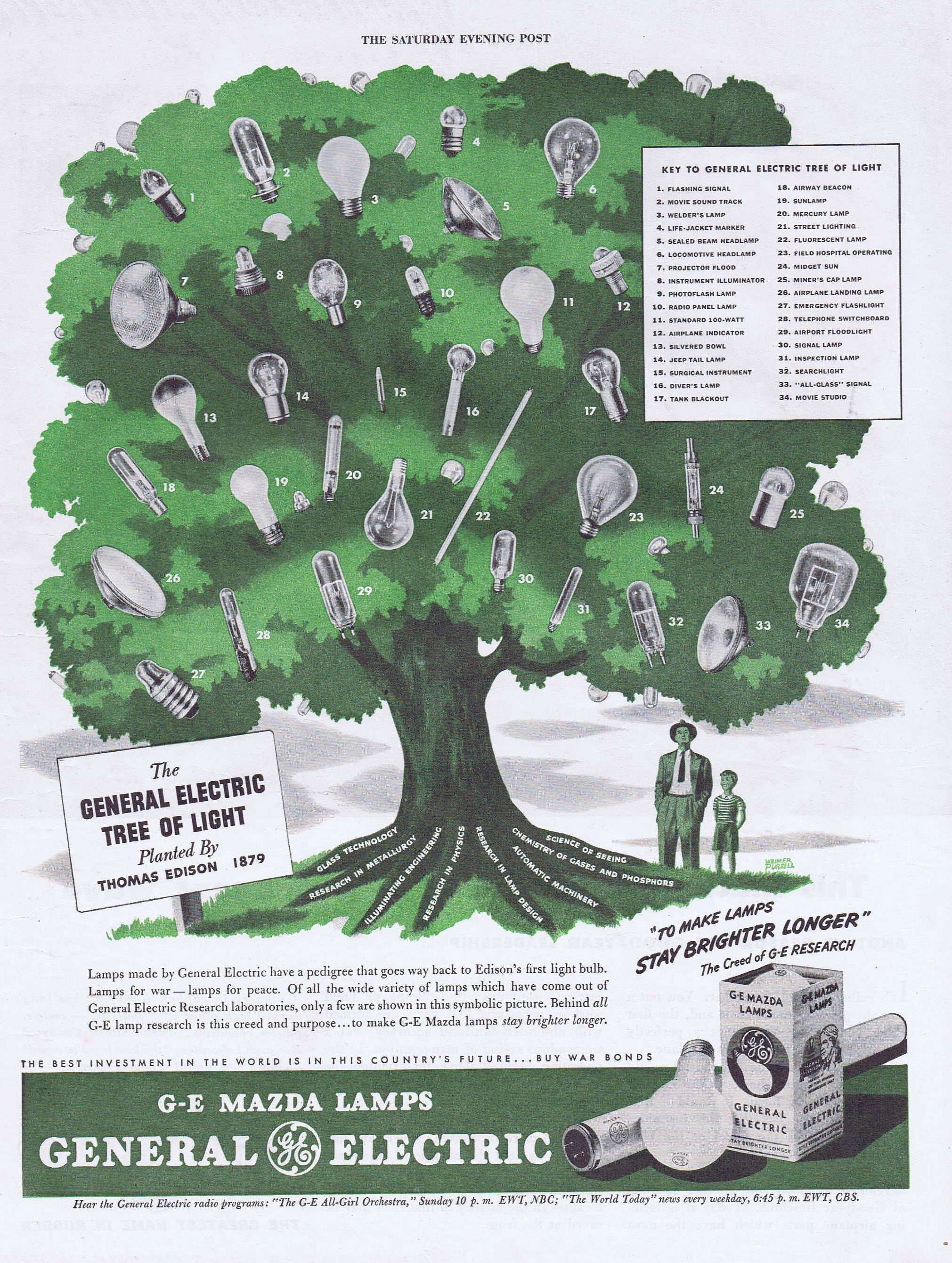 1944 General Electric Tree of Light Planted by Thomas Edison and G-E Mazda  Lamps or Good Year Roto Spreader Original Vintage Advertisement